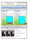 사출성형원재료(ABS)건조온도영역표준서