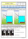 사출성형원재료(PA66)건조온도영역표준서