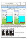 사출성형원재료(PC)건조온도영역표준서