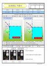 사출성형원재료(PP(T-20%)건조온도영역표준서