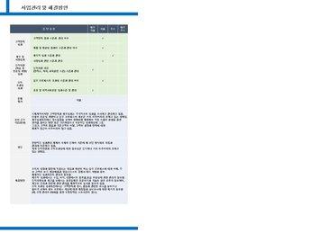 사업관리및 해결방안 page 2