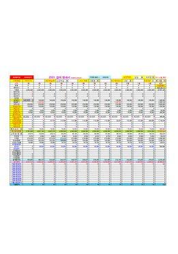 교사 자신의 평생 급여명세서 3분완성(ver 3.0) page 10