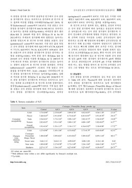 산사 분말을 첨가한 곤약젤리의 항산화활성 및 품질특성 page 6