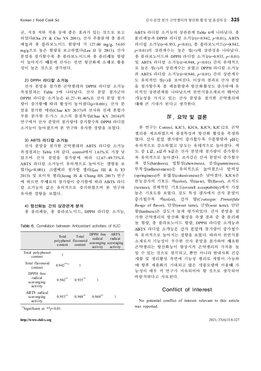 산사 분말을 첨가한 곤약젤리의 항산화활성 및 품질특성 page 8