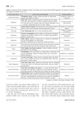 해외 지속가능한 식생활교육의 학교급별 사례 분석과 방향탐색 page 9